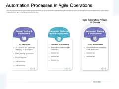 Automation Processes In Agile Operations Inspiration PDF