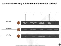 Automation Techniques And Solutions For Business Automation Maturity Model And Transformation Journey Designs PDF