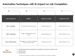 Automation Techniques And Solutions For Business Automation Techniques With Its Impact On Job Completion Portrait PDF