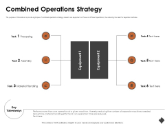 Automation Techniques And Solutions For Business Combined Operations Strategy Ppt Outline Show PDF