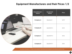 Automation Techniques And Solutions For Business Equipment Manufacturers And Their Prices Ideas PDF