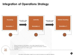Automation Techniques And Solutions For Business Integration Of Operations Strategy Download PDF