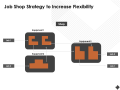 Automation Techniques And Solutions For Business Job Shop Strategy To Increase Flexibility Graphics PDF