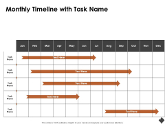 Automation Techniques And Solutions For Business Monthly Timeline With Task Name Ppt Professional Information PDF