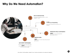 Automation Techniques And Solutions For Business Why Do We Need Automation Ppt Slides Graphics Download PDF
