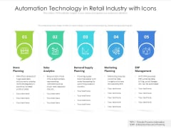Automation Technology In Retail Industry With Icons Ppt PowerPoint Presentation Infographic Template Samples PDF