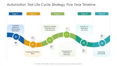 Automation Test Life Cycle Strategy Five Year Timeline Designs