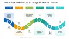 Automation Test Life Cycle Strategy Six Months Timeline Designs