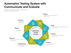 Automation Testing System With Communicate And Evaluate Ppt PowerPoint Presentation Icon Deck PDF