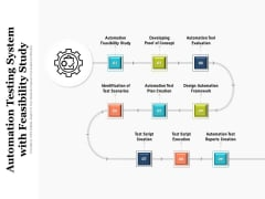 Automation Testing System With Feasibility Study Ppt PowerPoint Presentation Gallery Layouts PDF