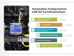 Automation Testing System With Set Up Infrastructure Ppt PowerPoint Presentation Gallery Shapes PDF