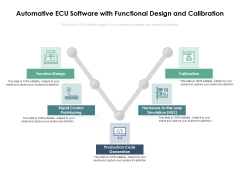 Automative ECU Software With Functional Design And Calibration Ppt PowerPoint Presentation Gallery Display PDF