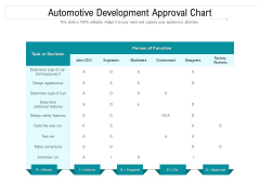Automotive Development Approval Chart Ppt PowerPoint Presentation Professional Layouts PDF