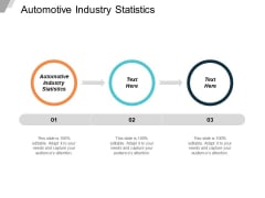 Automotive Industry Statistics Ppt PowerPoint Presentation Inspiration Graphics Design Cpb