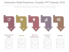 Automotive Retail Experience Template Ppt Example 2016