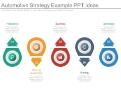 Automotive Strategy Example Ppt Ideas