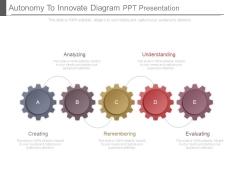 Autonomy To Innovate Diagram Ppt Presentation