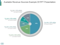 Available Revenue Sources Example Of Ppt Presentation