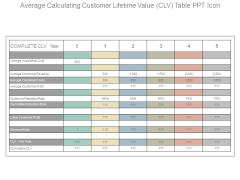 Average Calculating Customer Lifetime Value Clv Table Ppt Icon