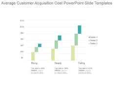 Average Customer Acquisition Cost Powerpoint Slide Templates