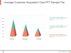 Average Customer Acquisition Cost Ppt Sample File