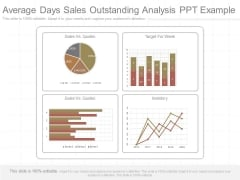 Average Days Sales Outstanding Analysis Ppt Example
