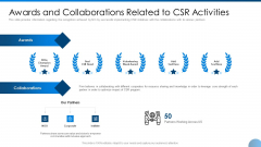Awards And Collaborations Related To CSR Activities Ppt Tips PDF