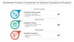 Awareness Program Framework For Business Compliance Program Ppt PowerPoint Presentation Icon Background Designs PDF