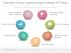 Awareness Thought Leadership Digital Strategies Ppt Slides