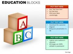 A B C Editable Text Boxes PowerPoint Templates Ppt Slides