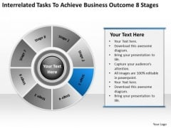 Achieve Business Outcome 8 Stages How Formulate Plan PowerPoint Templates