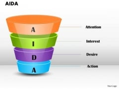 Aida PowerPoint Presentation Template