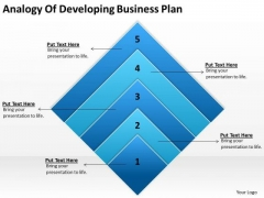 Analogy Of Developing Business Plan Ppt Template PowerPoint Templates