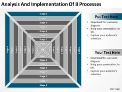 Analysis And Implementation Of 8 Processess Ppt Business Plan Development PowerPoint Slides