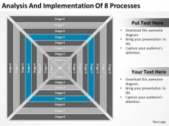 Analysis And Implementation Of 8 Processess Ppt Business Plan Program PowerPoint Templates