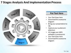 Analysis And Implementation Process Ppt Business Plan Examples PowerPoint Slides