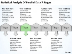 Analysis Of Parallel Data 7 Stages Ppt Franchise Business Plan Sample PowerPoint Slides