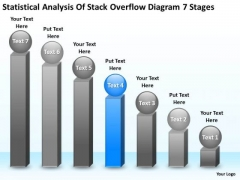 Analysis Of Stack Overflow Diagram 7 Stages Best Business Plan Template PowerPoint Templates