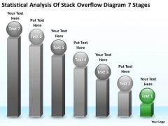 Analysis Of Stack Overflow Diagram 7 Stages Online Business Plan PowerPoint Slides