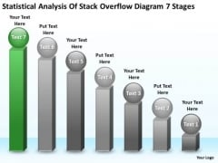 Analysis Of Stack Overflow Diagram 7 Stages Ppt Good Business Plan Examples PowerPoint Templates