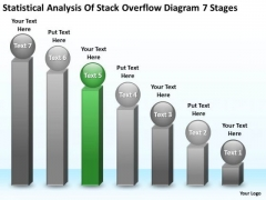 Analysis Of Stack Overflow Diagram 7 Stages What Business Plan PowerPoint Slides
