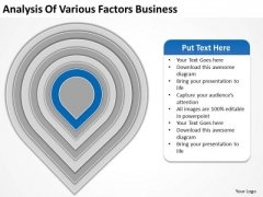 Analysis Of Various Factors Business Property Management Plan PowerPoint Templates