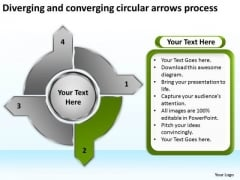 And Converging Circular Arrows Process Success Motion PowerPoint Templates