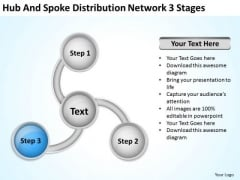 And Spoke Distribution Network 3 Stages How Do Write Business Plan PowerPoint Templates