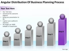 Angular Distribution Of Business Planning Process Ppt PowerPoint Templates