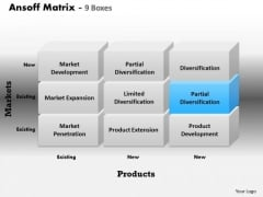 Ansoff Matrix 9 Boxes PowerPoint Presentation Template