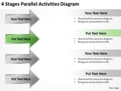 Applications Of Parallel Processing 4 Stages Activities Diagram PowerPoint Templates