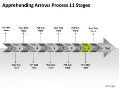 Apprehending Arrows Process 11 Stages Creating Flowchart PowerPoint Templates