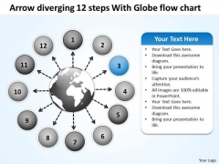Arrow Diverging 12 Steps With Globe Flow Chart Cycle PowerPoint Templates