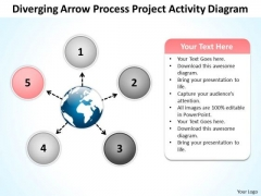Arrow Process Project Activity Diagram Arrow Circular Flow Motion PowerPoint Templates